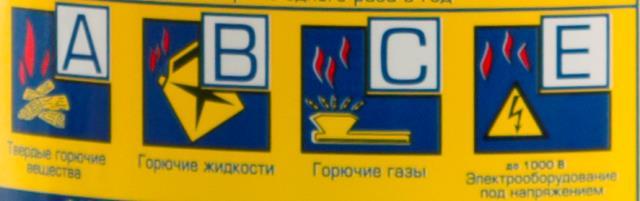 klassy_pozharov