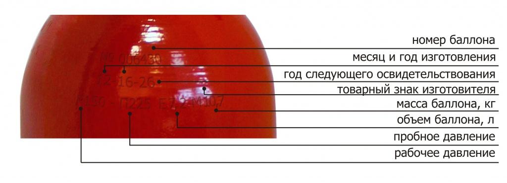 образец маркировки баллона углекислотного огнетушителя